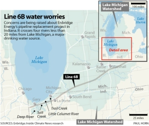 inside climate news map of enbridge pipeline in IN
